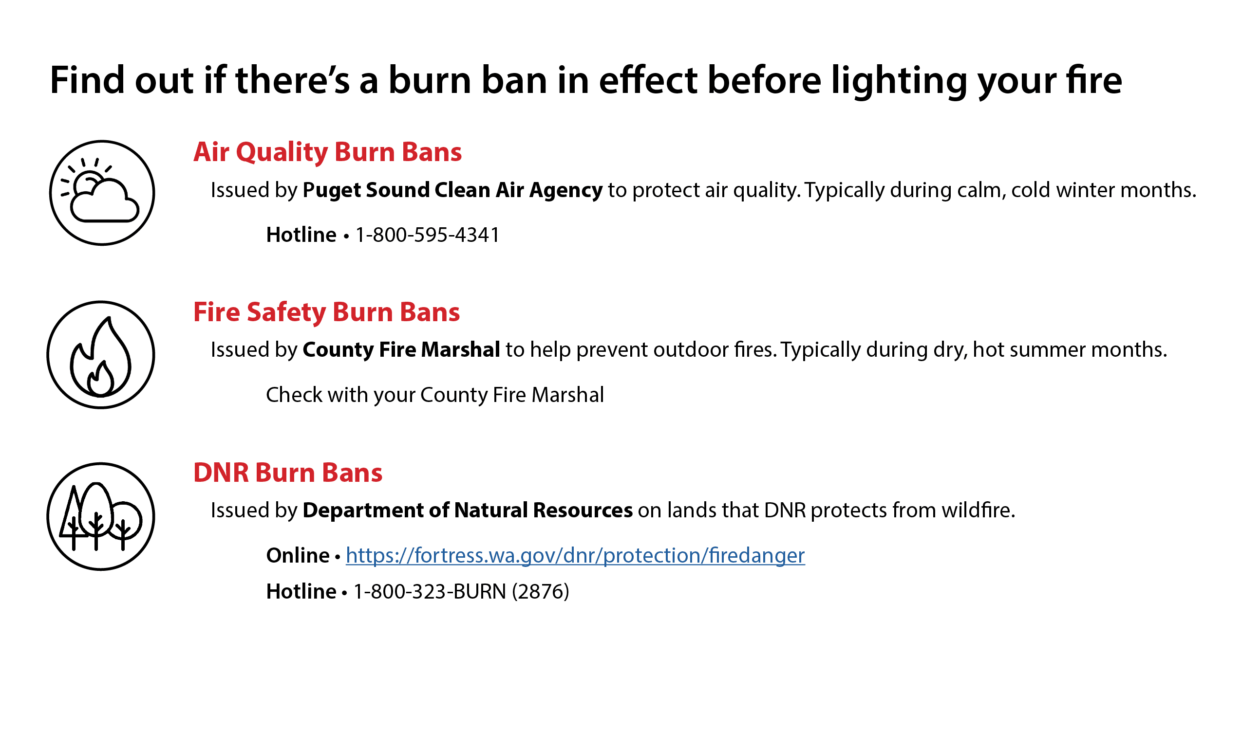 Burn Ban Graphic Opens in new window